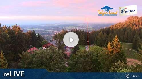 Panoramakamera Blomberg