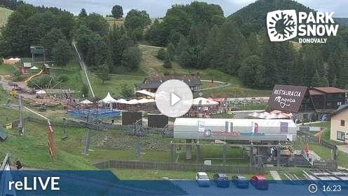 Livecam für Banská Bystrica