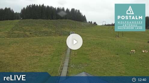 Webcam Abtenau