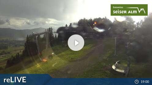 Webcam Mezdi Bergstation